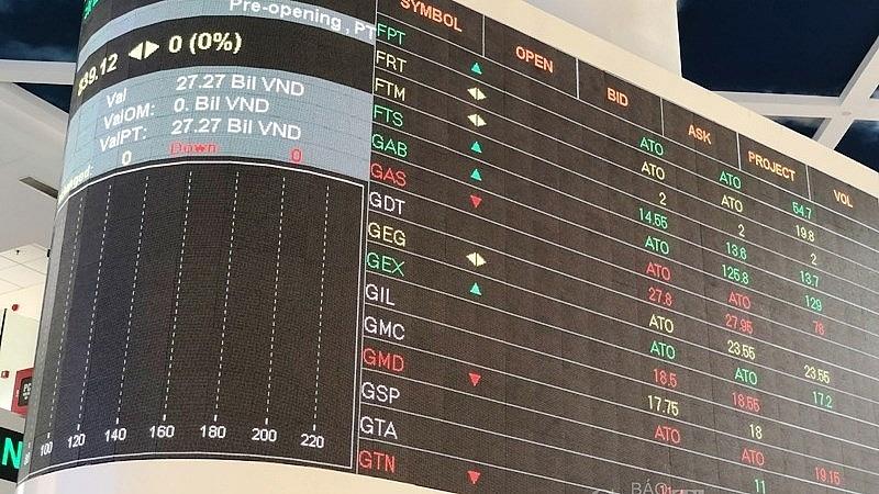 Thanh khoàn trên thị trường chứng khoán khởi sắc VN-Index dự báo sẽ có diễn biến giằng co với các phiên tăng giảm đan xen trong vùng 798-840 điểm. Ảnh Internet.
